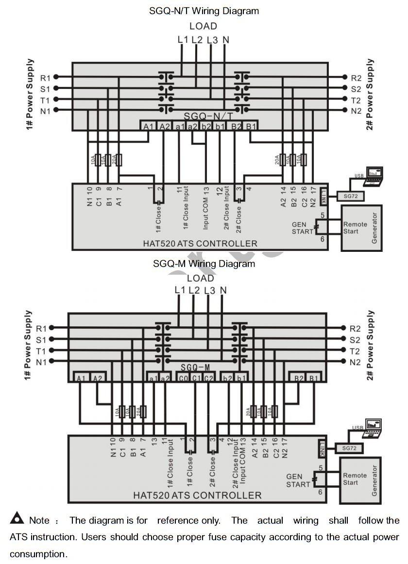 Smartgen Controller Wiring Diagram : 34 Wiring Diagram