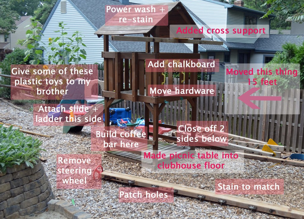 Smart Girls Swing Set Plan