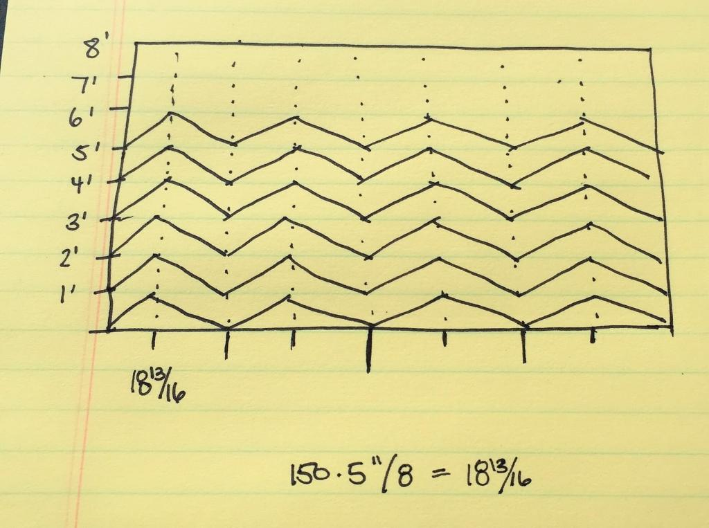 How to Measure for a Chevron Wall Design 2