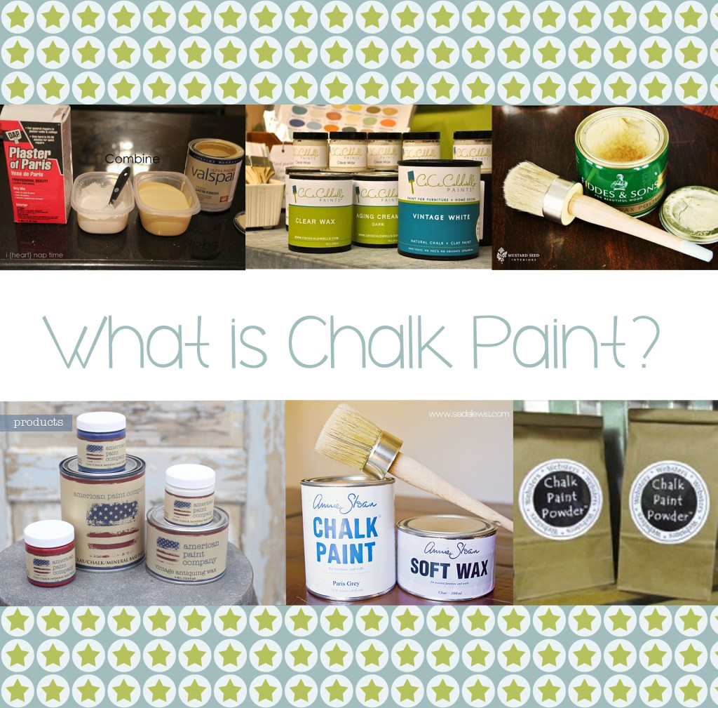 What is Chalk Paint