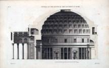 Pantheon Rome Architecture