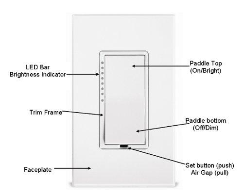 Smartlabs Dimmer Switch Wiring Diagram Basic • Wiring