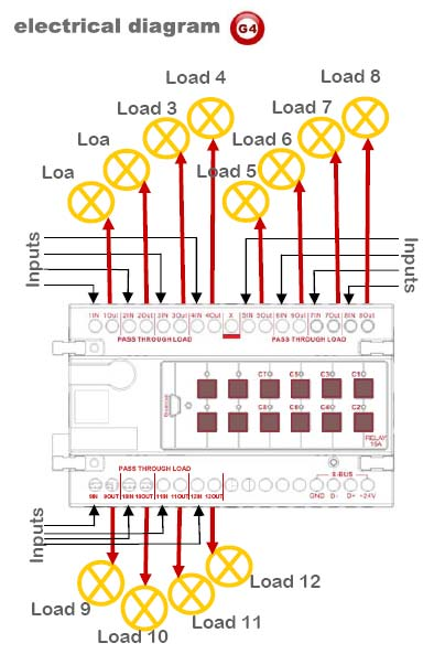 electrical mcb wiring diagram 7 pin tractor trailer smart-bus relay 12ch 10amp /ch, din-rail mount (g4) - sb-rly12c10a-dn