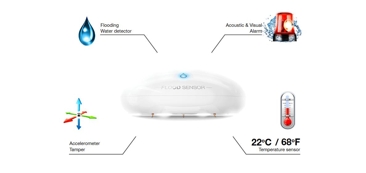 Fibaro Z-Wave Water Sensor | Fibaro | Smart Sensor | Smart Environment