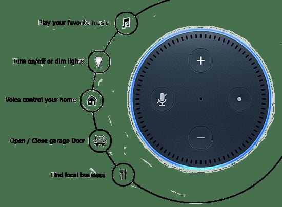 smart home voice automation