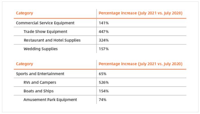 Alibaba B2B Pulse report