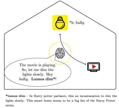 braincommand-3