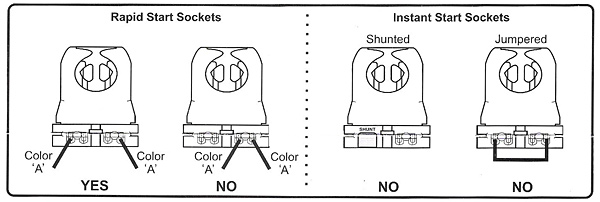 t8 dimming ballast wiring diagram lifan 125 smart light systems
