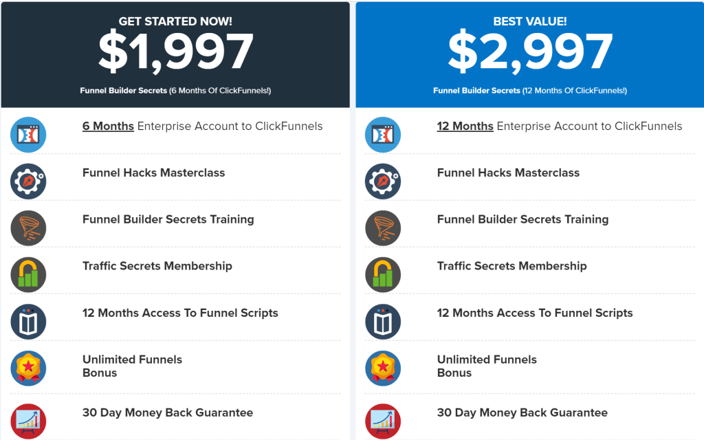 Funnel Builder Secrets has two discounted Clickfunnels Enterprise Platinum Plan prized at $1997 and $2997. You get unlimited sales funnels, funnel scripts for all your headlines and scripts, traffic secrets, training and coaching.