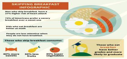 76639Bad-Effects-of-Skipping-Breakfast
