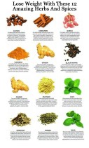 best-herbs-and-spices-to-help-you-lose-weight-14221079898n4kg
