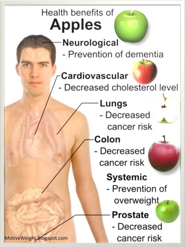health-benefits-of-apples