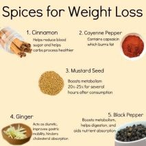 Healthy-Spices