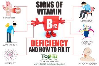 vitamin-b-12-rev