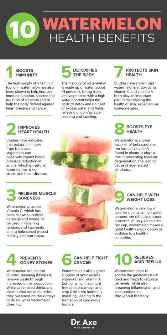 WatermelonBenefitsv3