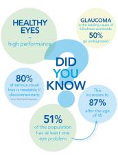 workplace-eye-health