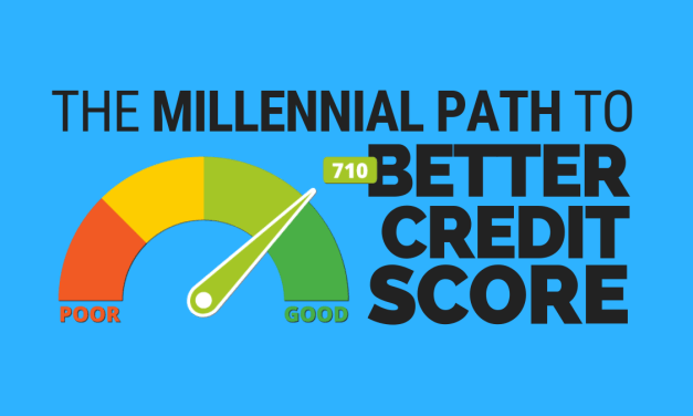 Millennials: Six Quick Tips to Raise Your Credit Score