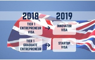 UK Visa Guidance for Entrepreneur