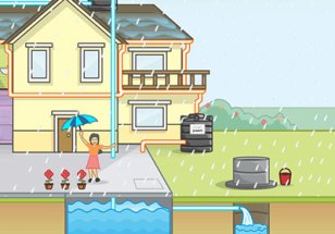 Rainwater harvesting smartpaani for Rainwater harvesting at home