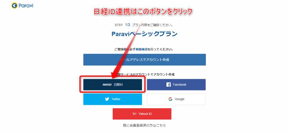 パラビ日経ID連携
