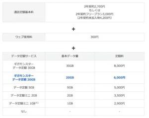 ANA Phoneとソフトバンクの料金比較