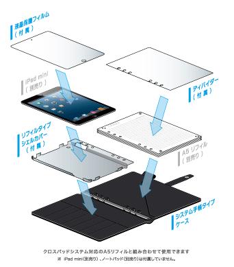 iPad mini tetyou-case02