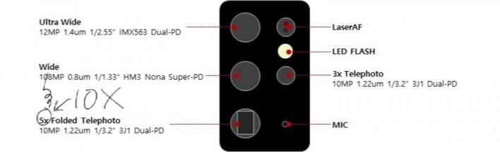 Samsung Galaxy S21 Ultra Kamera-Setup