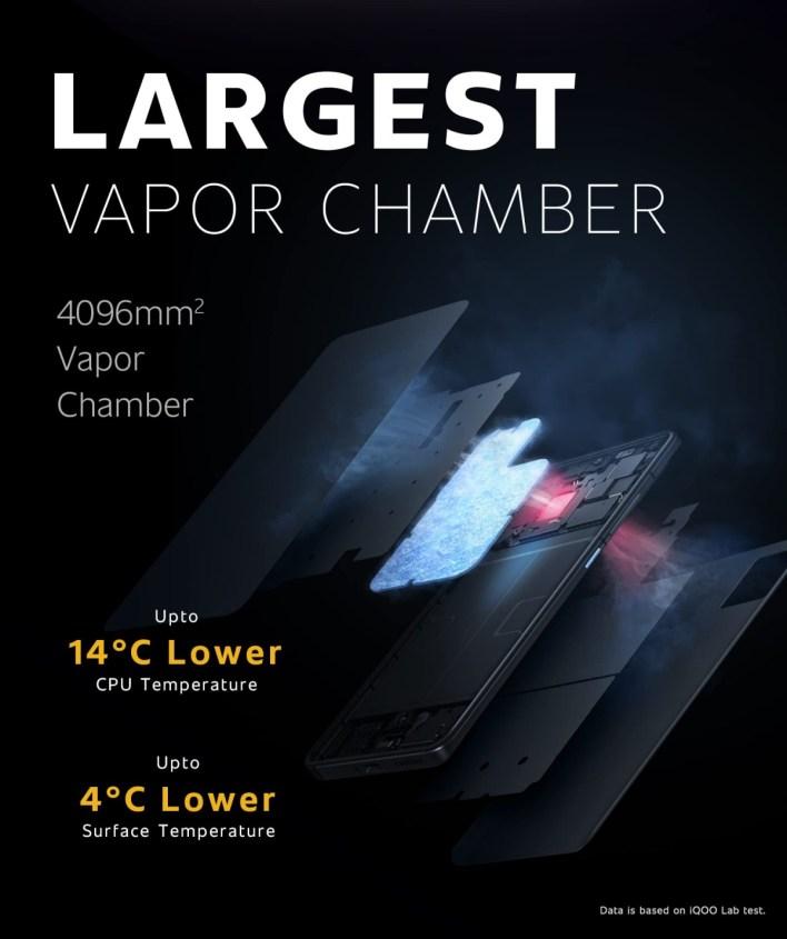 Vivo iQOO 7 Legend Cooling