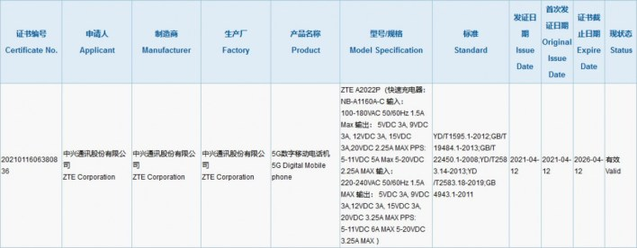 ZTE Axon 30 Ultra 3C
