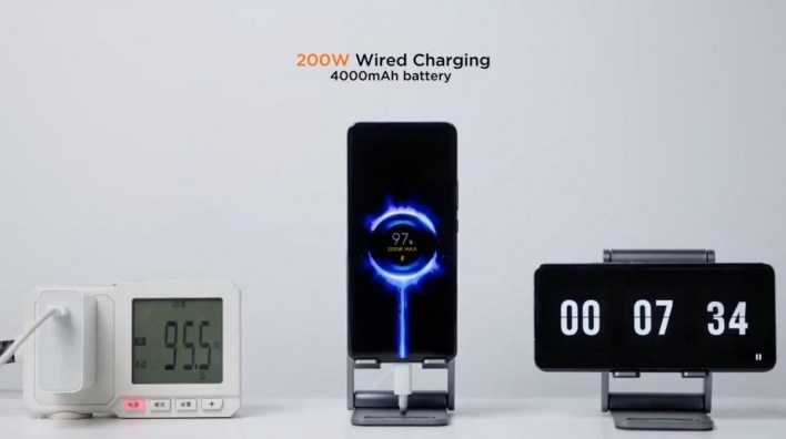 Xiaomi Wired HyperCharge
