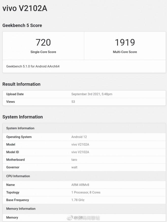Vivo V2102A Geekbench