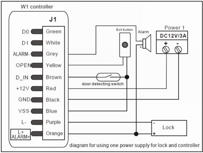 Card Reader Wiring Schematic Dolgular Com