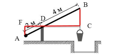 Задача 8 (№ 8819) - На рисунке изображен колодец с «журавлем»