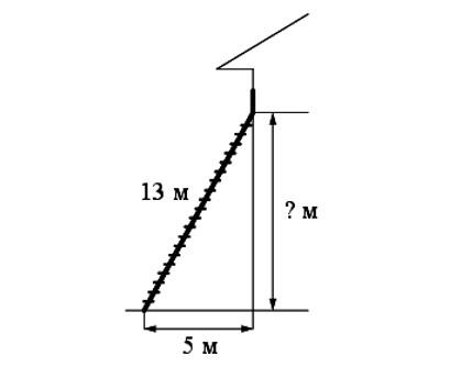 Задача 8 (№ 1641) - Пожарную лестницу длиной 13 м приставили к окну дома