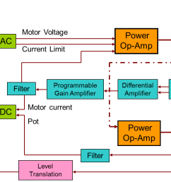 its core components are an fpga and a two port ieee 1394a physical layer chip ieee 1394 allows  [ 1366 x 804 Pixel ]
