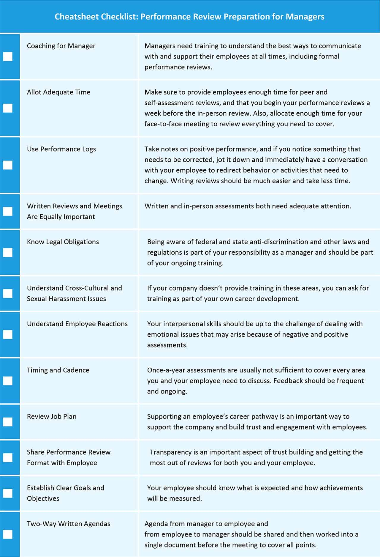 Clear Channel Account Executive Cover Letter Managers Performance Review Cheat Sheet Smartsheet