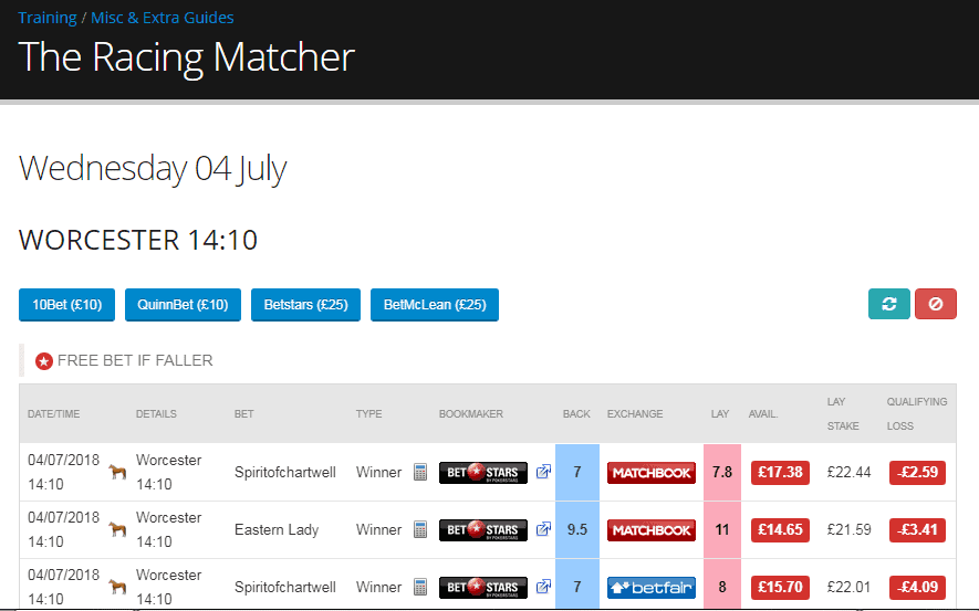 Oddsmonkey Review Racing Matcher