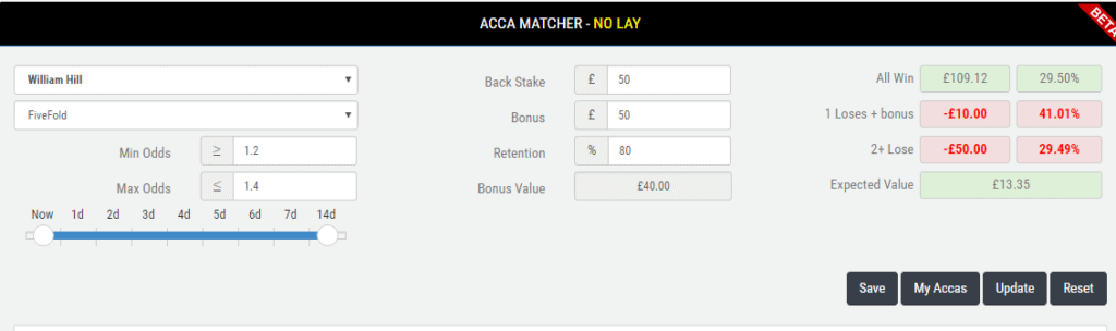 Accumulator betting tips
