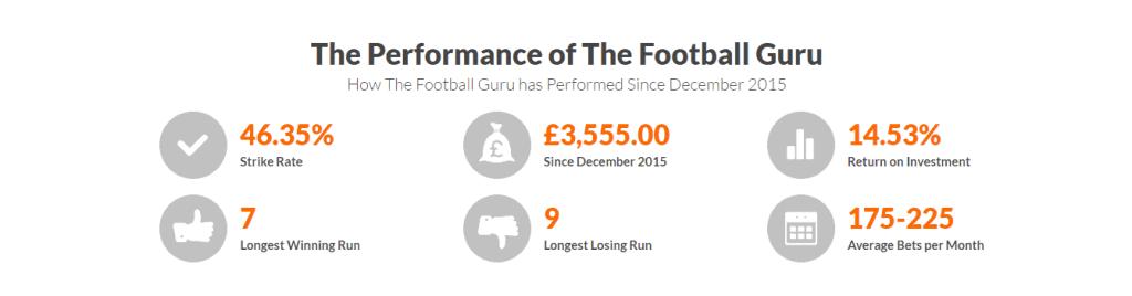 The Football Guru