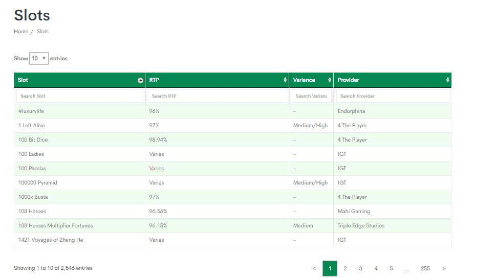 Bonus Accumulator Slots Database