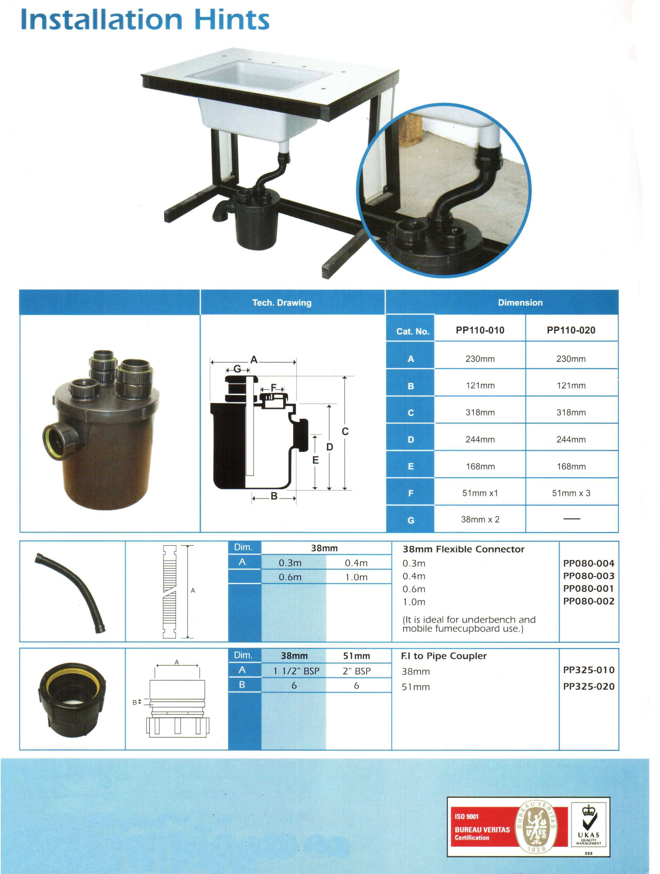 Chemical dilution recovery trap resistance polypropylene | For Best Performance
