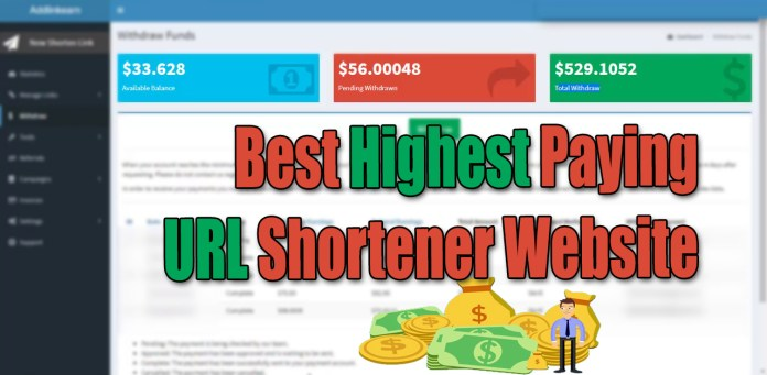 best url shortner website