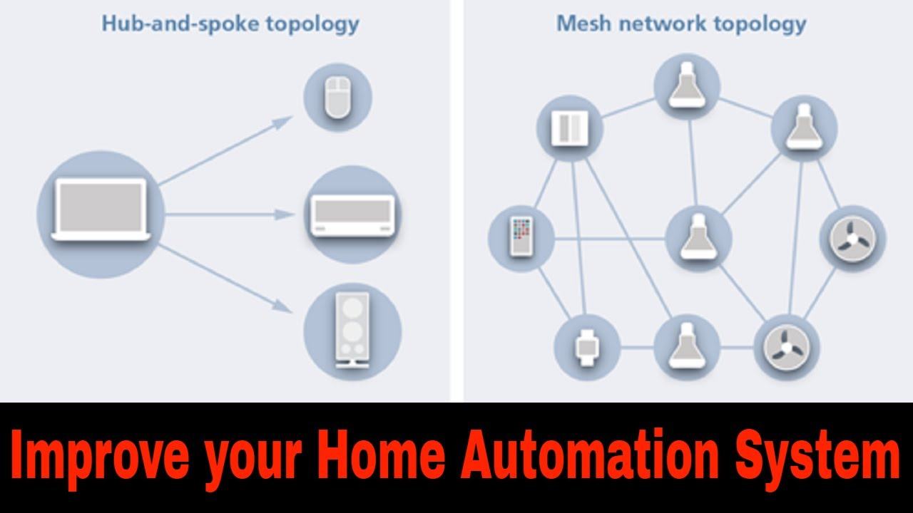 Improve your Home Automation system range | Repair Zwave/Zigbee netwo...