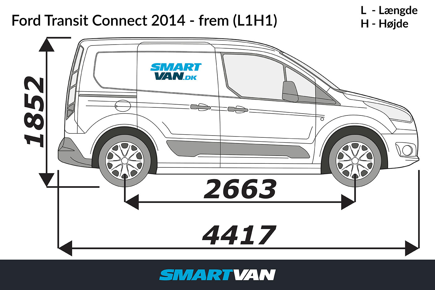 Ford Transit Connect Varerumsgulv Beskyt Bunden I Din