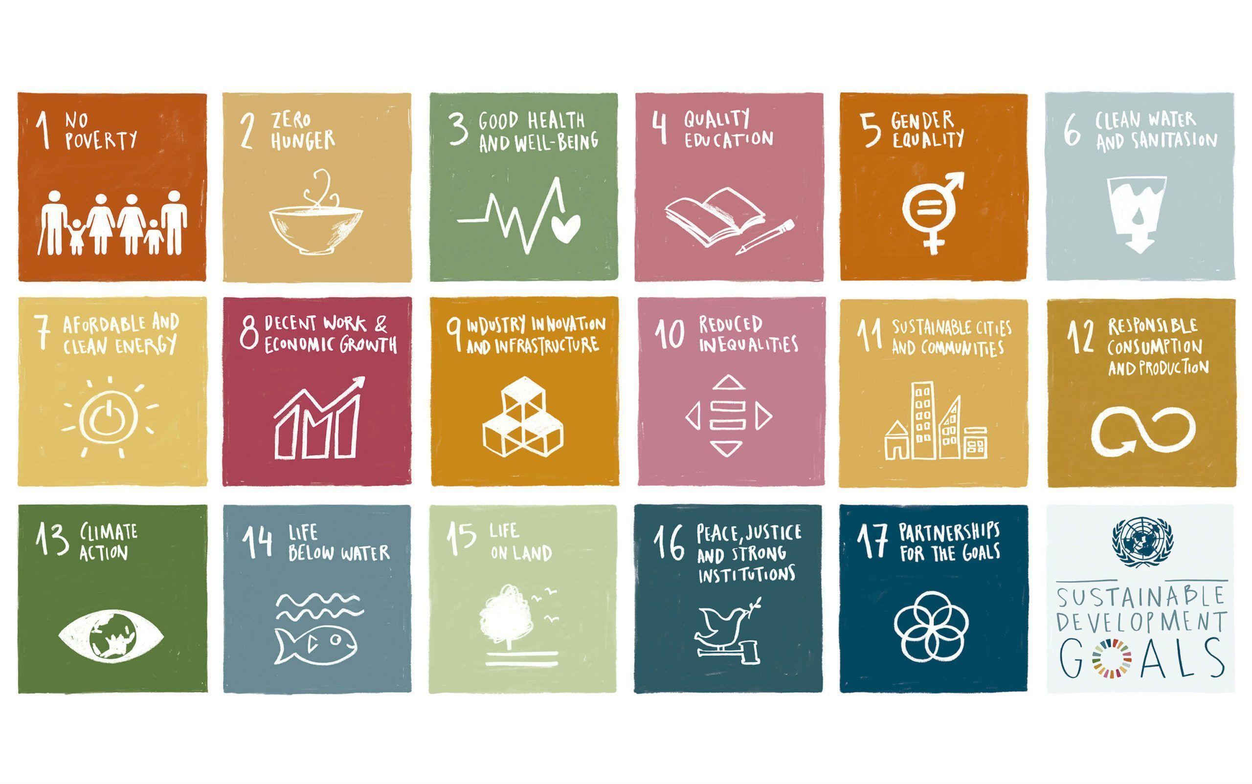 smart-way-to-start-doing-good-sustainable-development-goals_3
