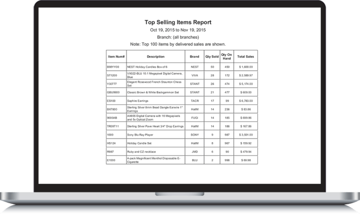reports_laptop_top_selling