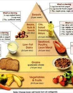 Diet chart for weight loss also  smart woman tips rh smartwomantips wordpress
