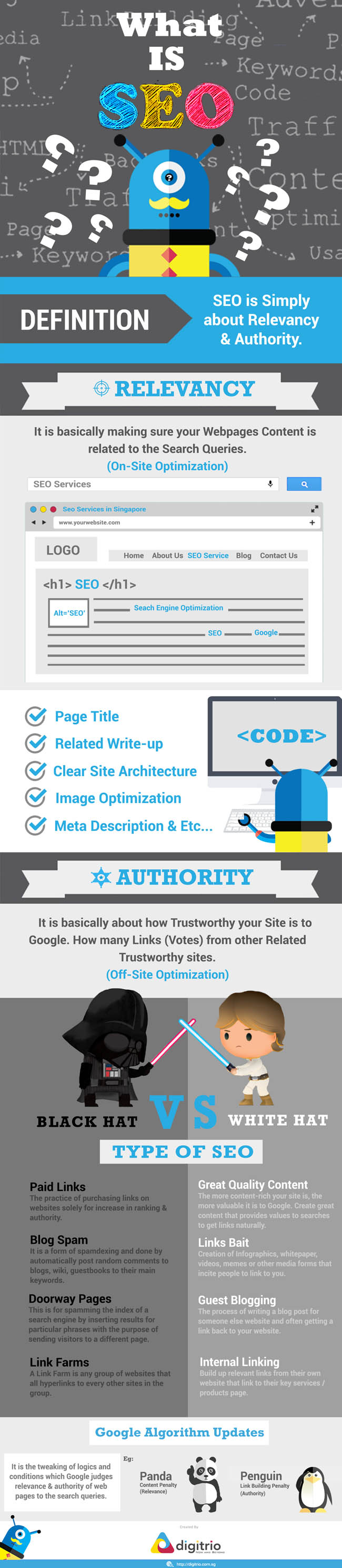 simple-explanation-to-what-is-seo