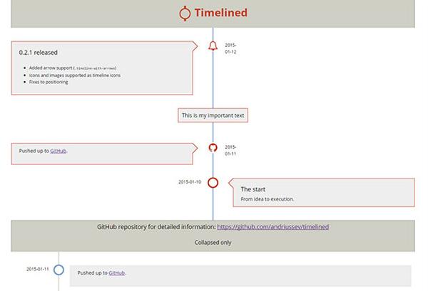 CSS Libraries Frameworks 04