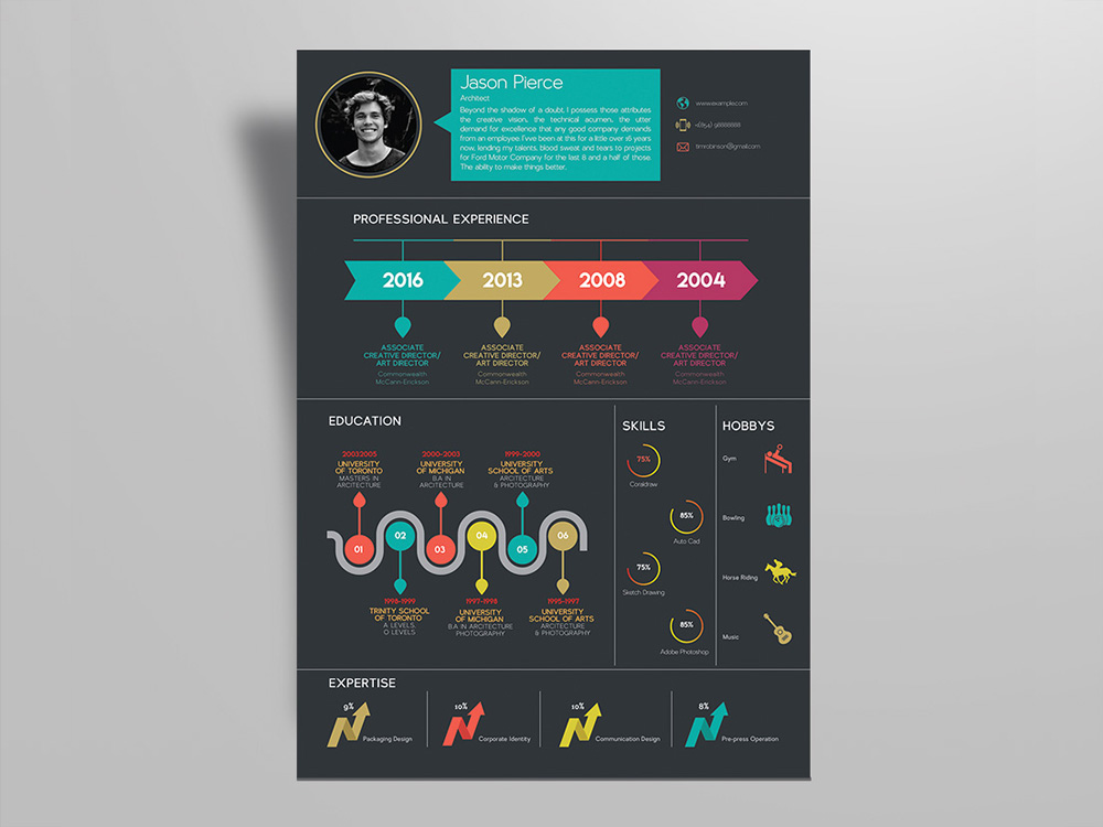 free creative infographic resume template for any job